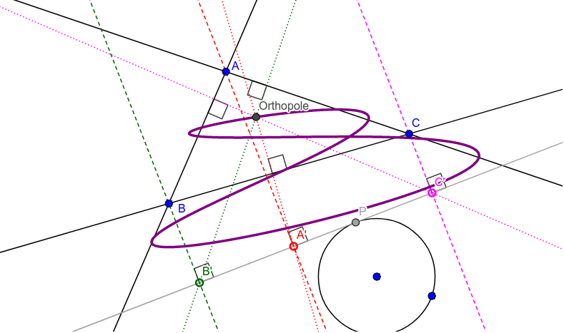 Tangent to a Circle Press Enter to start activity