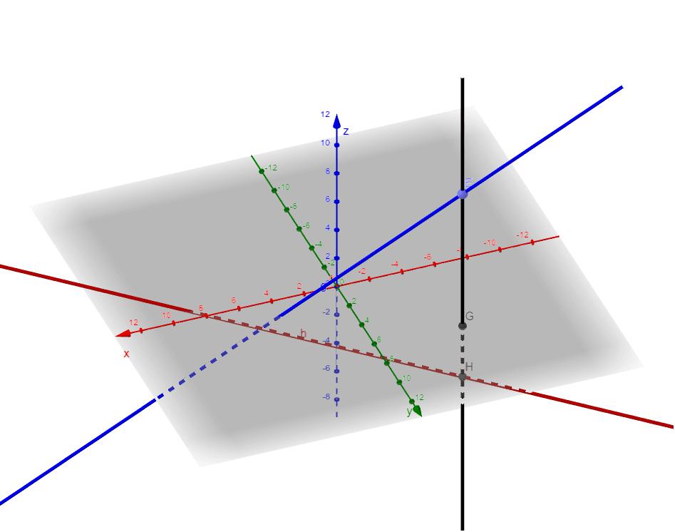 (Lambacher Schweizer 12 - S. 127 A9) Der Punkt E lässt sich entlang der blauen Geraden verschieben. Drücke die Eingabetaste um die Aktivität zu starten