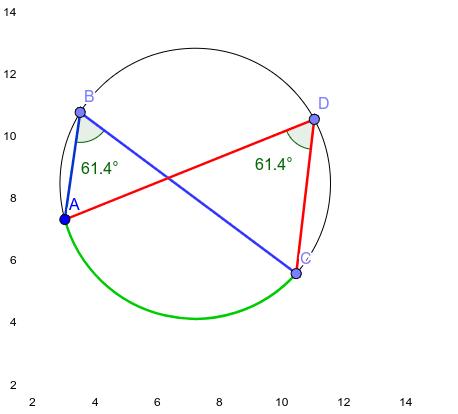 Theorem #1 Press Enter to start activity