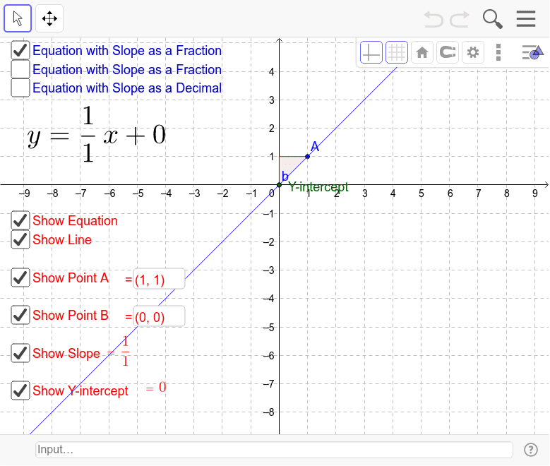 In the applet below, graph the line y=3/4x - 5 Press Enter to start activity