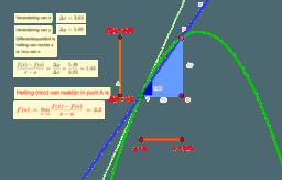 Analyse2 VBTL
