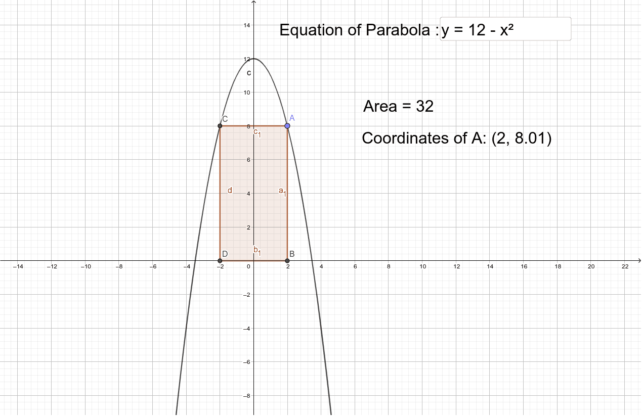 MA400 Topic 1 PQ17: Maximize area of a triangle under a parabola Press Enter to start activity