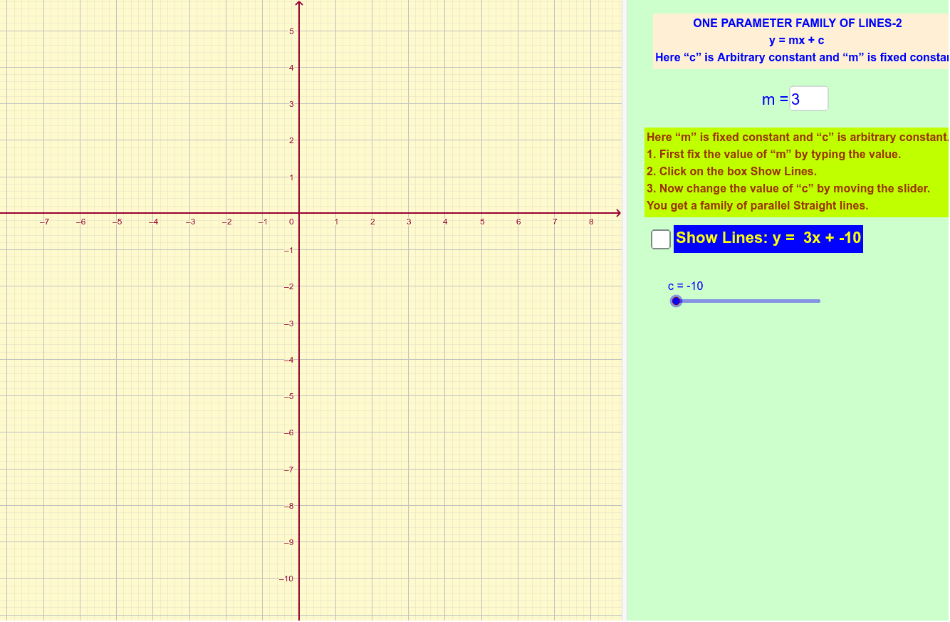 One Parameter Family of Lines-2 Press Enter to start activity