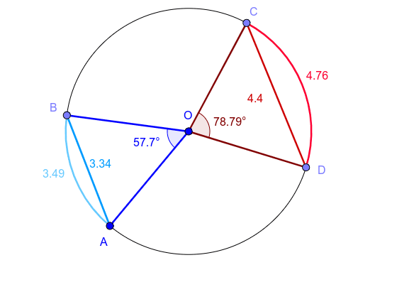 Theorem #4 Press Enter to start activity