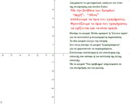 Πεδίο ορισμού-Σύνολο τιμών συνάρτησης