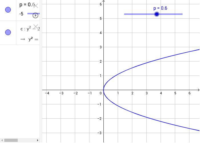Parabola1 Pritisnite Enter za pokretanje.