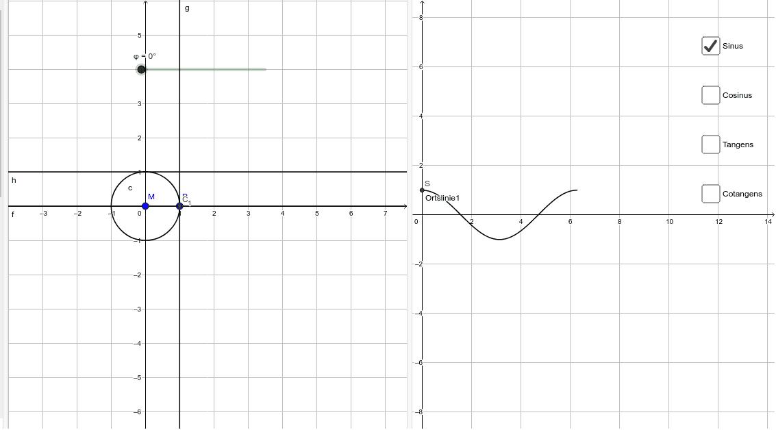 Winkelfunktionen visualisiert am Einheitskreis Drücke die Eingabetaste um die Aktivität zu starten