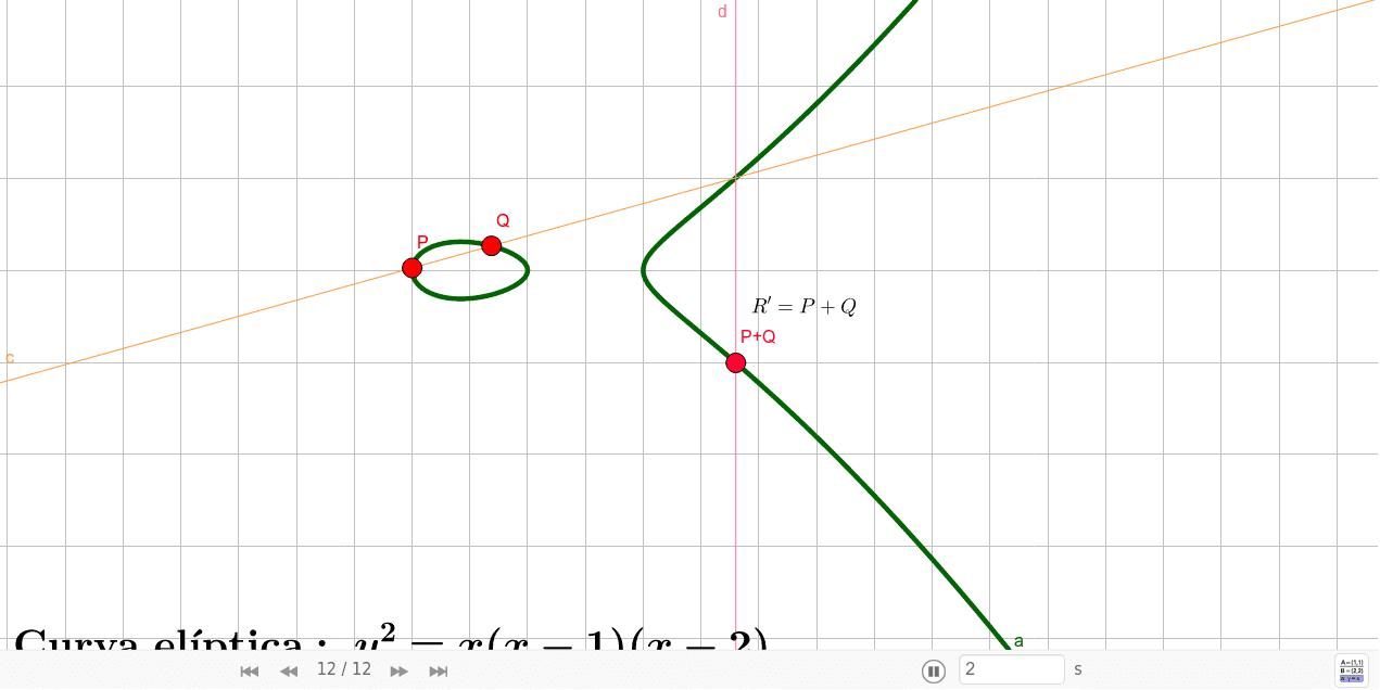 Suma de puntos en curva elíptica Presiona Intro para comenzar la actividad