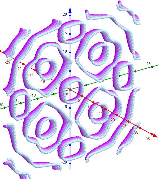 Chladni Figuren- 2 3 5, s=1, L=20    45-50