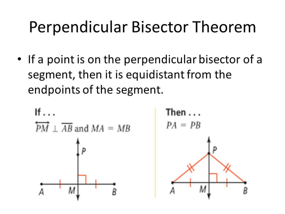 IN YOUR NOTES: Please copy your ending drawing from the Geogebra applet and this theorem to your notebook paper.