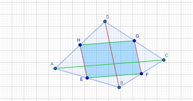 Problema 1: Demonstrați că mijloacele laturilor unui patrulater convex oarecare determină un paralelogram. Apăsați Enter pentru a începe activitatea