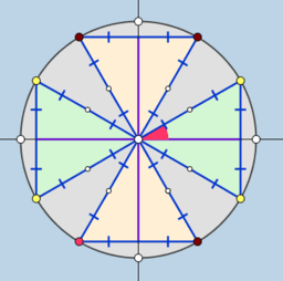 Special Angles in Standard Position: Intro (V1)