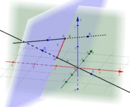 Analytische Geometrie - 3D