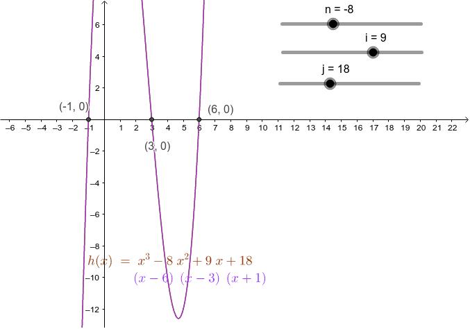 整係数の方程式の根は整数か無理数である。 ワークシートを始めるにはEnter キーを押してください。