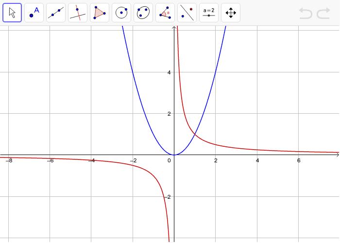 """Objectif : déterminer si la parabole d'équation x→x² et l'hyperbole d'équation x→1/x ont une tangente commune. Tapez """"Entrée"""" pour démarrer l'activité"""