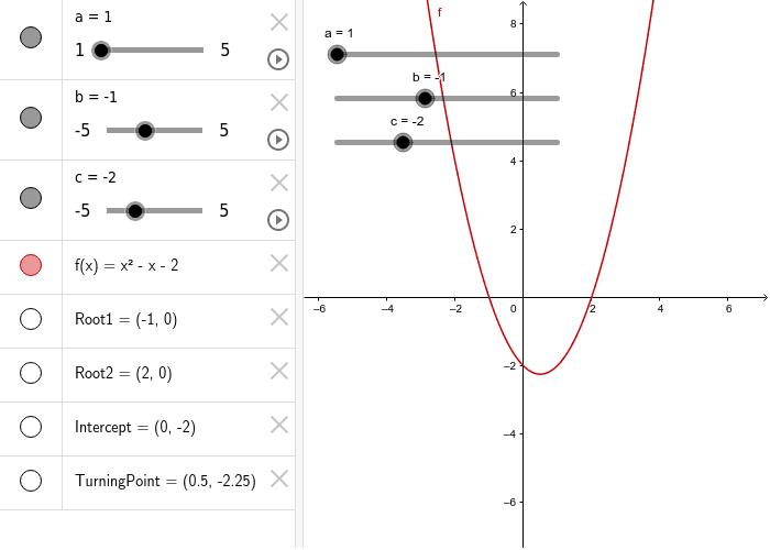 Sketching Quadratics Press Enter to start activity