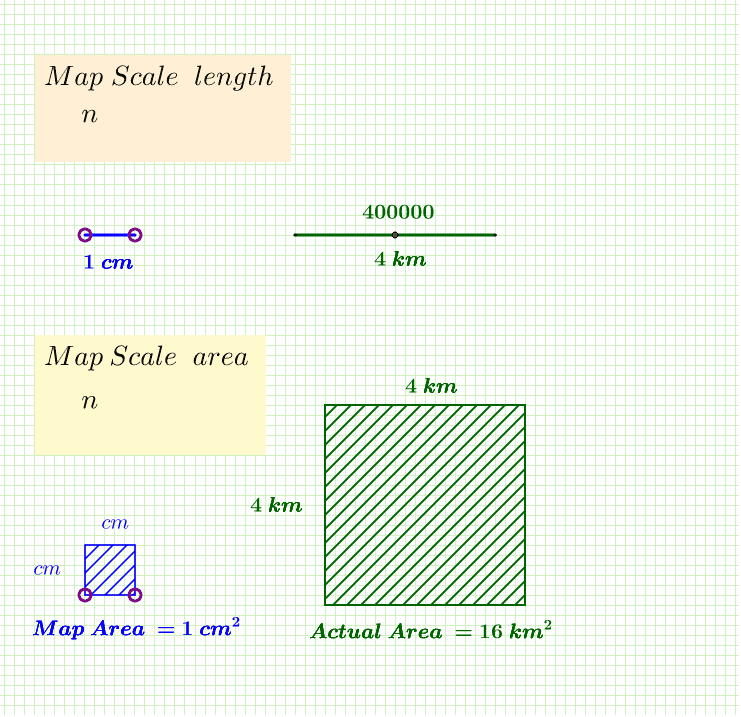 "Demonstrates the difference between Map Scale for length and Map Scale for area. Move the ""purple circles', observe and discuss. Press Enter to start activity"
