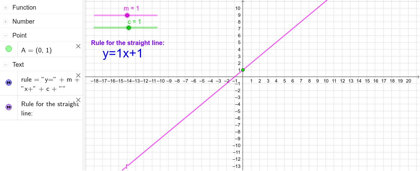 Move the sliders to draw the graphs required in your worksheet Press Enter to start activity