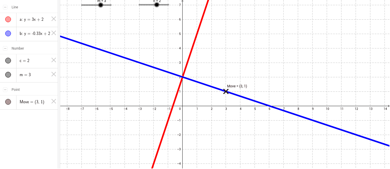 Perpendicular line from a point Press Enter to start activity