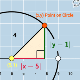 Circle Equation: Center NOT (0,0)