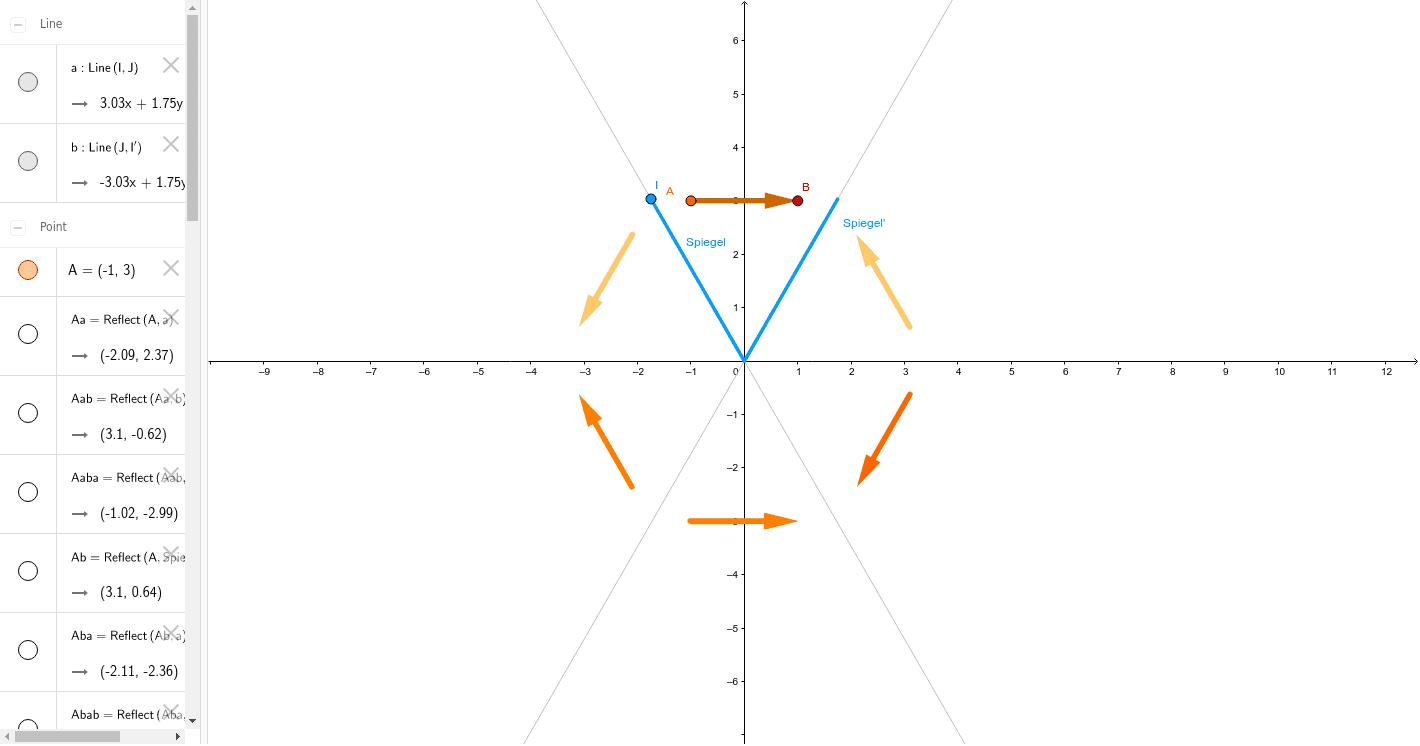 2-4-2 Winkelspiegel Drücke die Eingabetaste um die Aktivität zu starten