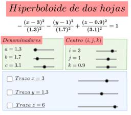 hiperboloide de dos hojas
