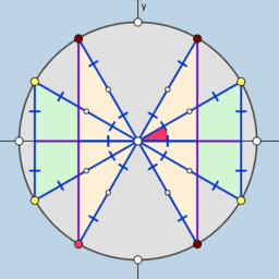 Special Angles in Standard Position: Intro (V2)