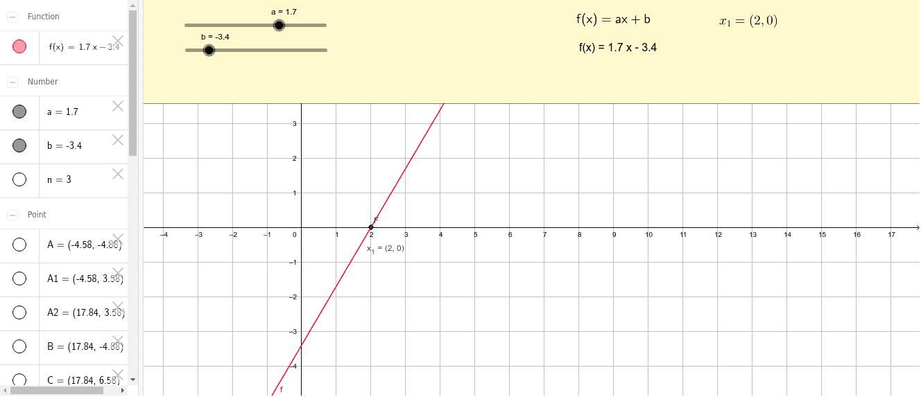 Lineáris függvény Press Enter to start activity