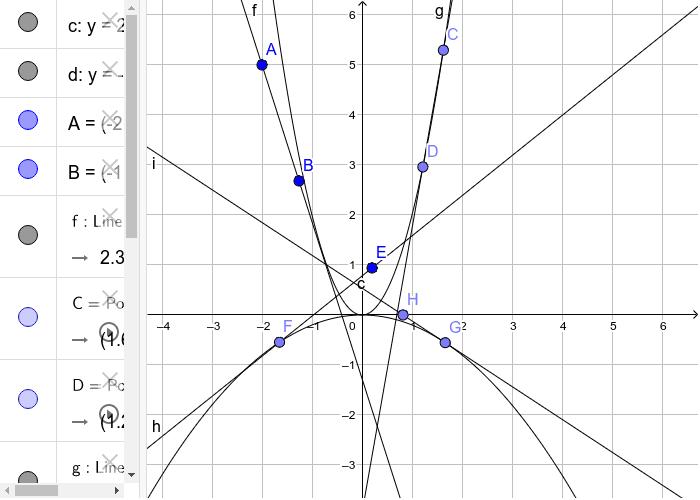 Dva primjera za zadatke, tangente i grafovi kvadratnih funkcija. Pritisnite Enter kako bi pokrenuli aktivnost