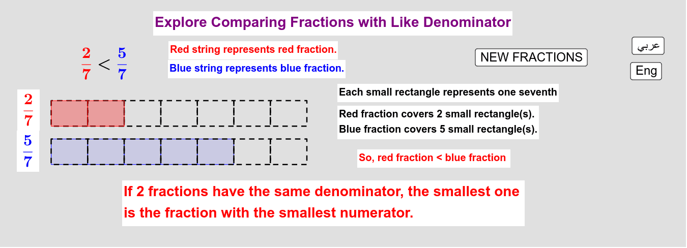 Exploring Comparing Fractions With Like Denominator      استكشاف مُقارنة الكسور من المقام نفسه
