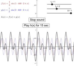 The sound of a sine function