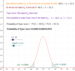Type I errors in Hypothesis Testing