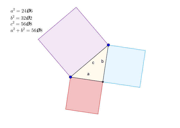 Drag the blue points to change the right triangle. Observe how the polygons a, b, and c are related. Press Enter to start activity