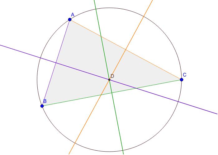 Circumcenter (D) and the circumscribed circle Press Enter to start activity