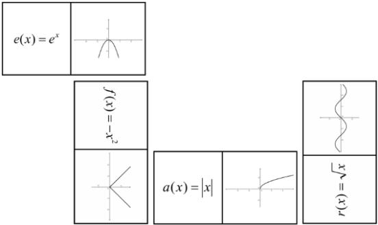Primjer igre domino funkcija