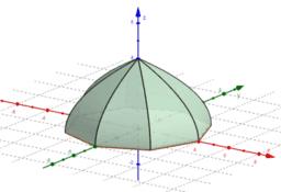 Differential- und Integralrechnung mit GeoGebra3D
