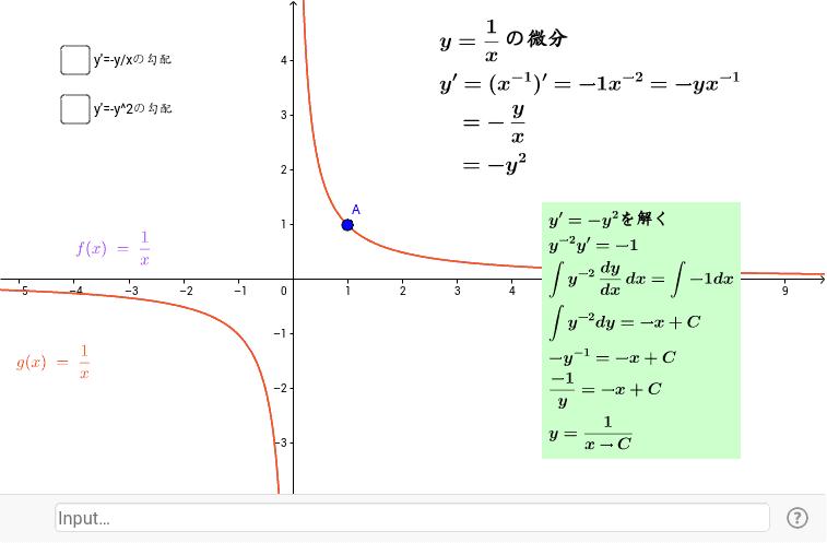 y=1/xを微分すると二つの微分方程式が出てくる。違いが面白い。y'=-y/xを解くのは大変だが、y'=-y^2は簡単に解ける(下)。 ワークシートを始めるにはEnter キーを押してください。