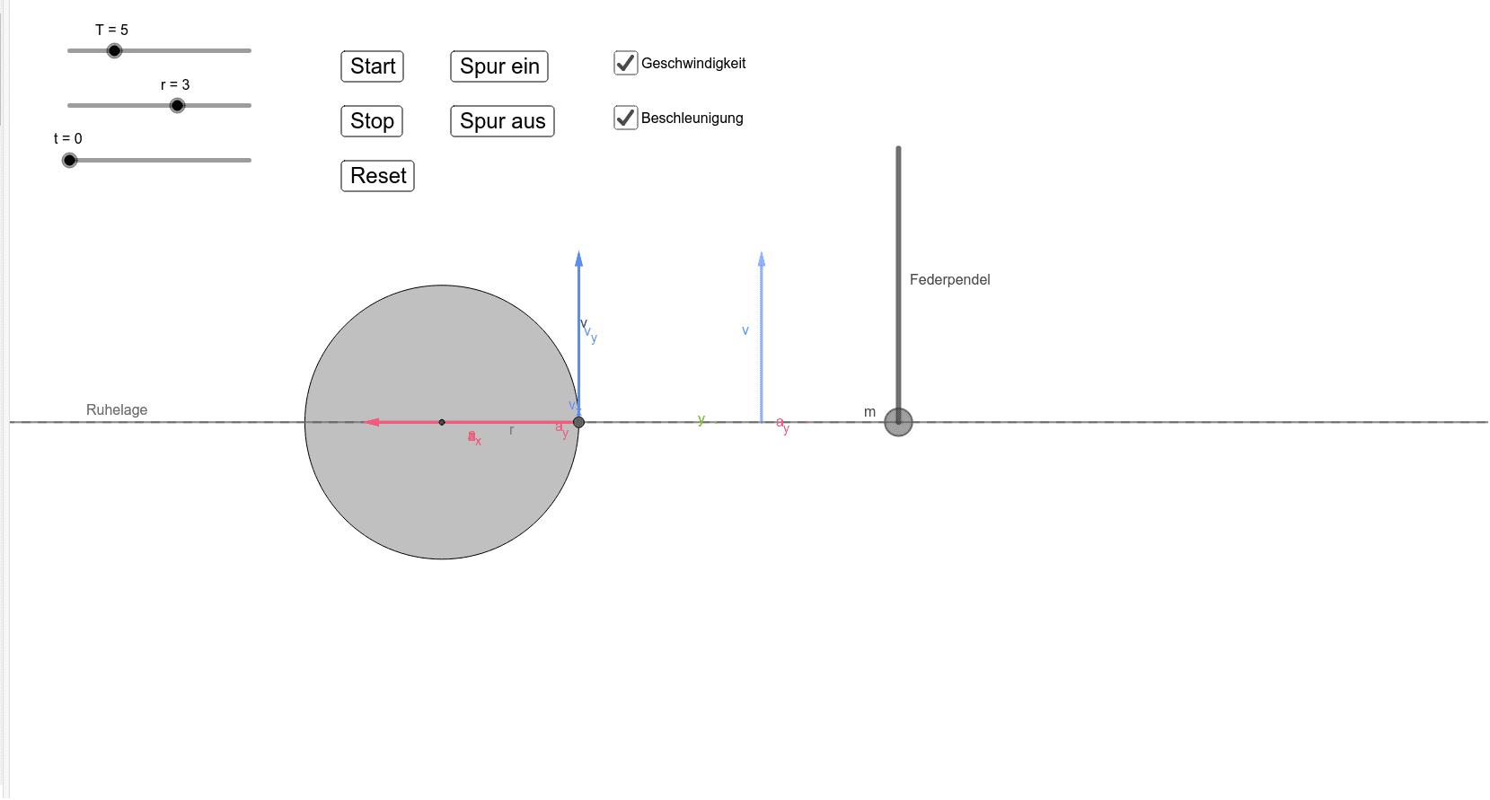 Das Federpendel und die gleichförmige Kreisbewegung Drücke die Eingabetaste um die Aktivität zu starten