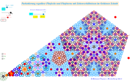 Construction of non periodic tiling (extended Version)