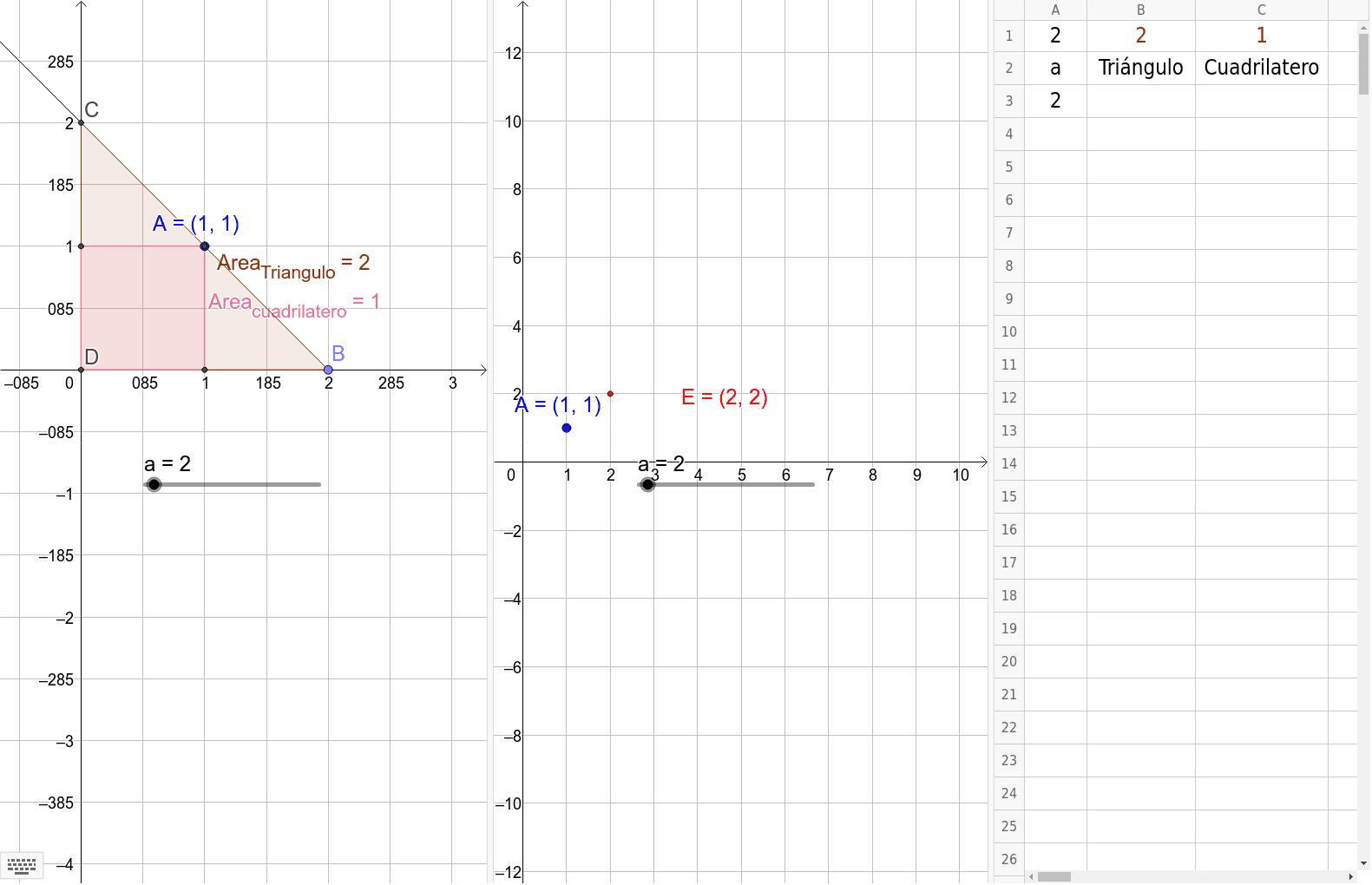 Área mínima del triangulo rectángulo cuya Hipotenusa pasa por un punto A(x_0,y_0) dado. Presiona Intro para comenzar la actividad