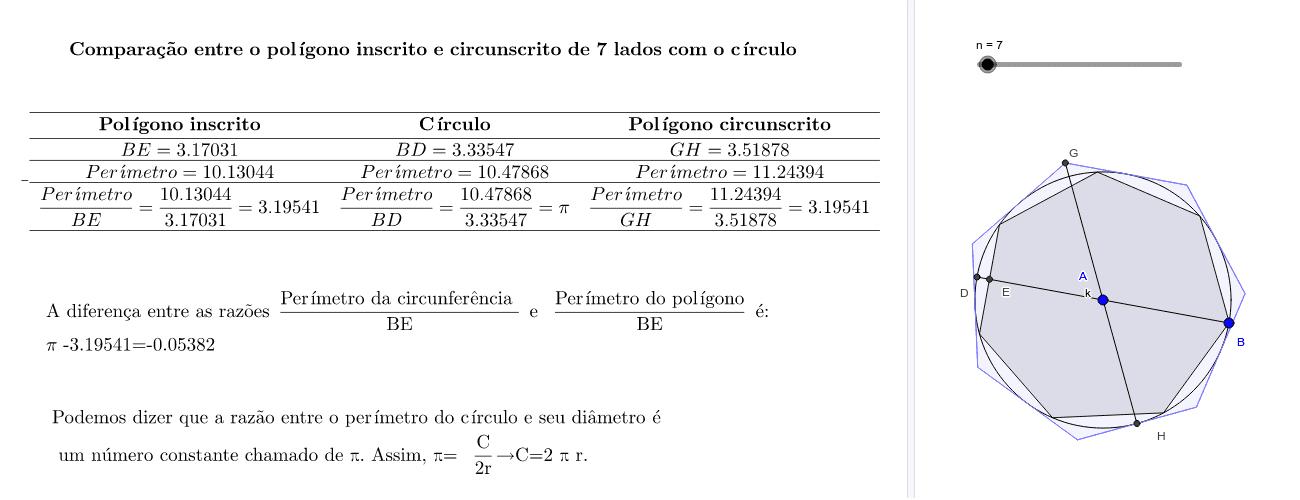 Noção intuitiva para a determinação do π Press Enter to start activity