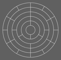 Circle of Factors