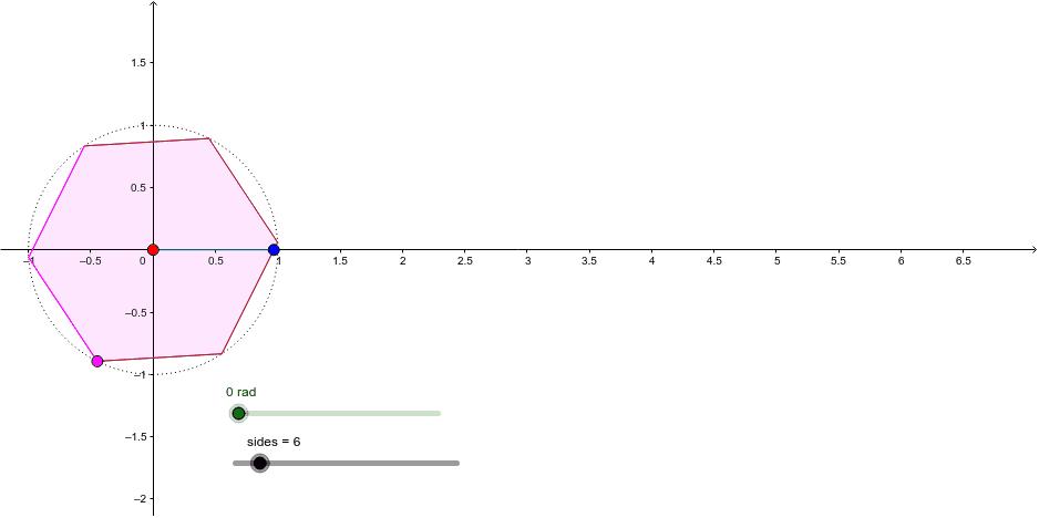 The Unit Regular Polygon Press Enter to start activity