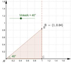 Tangens - Enhedstrekant