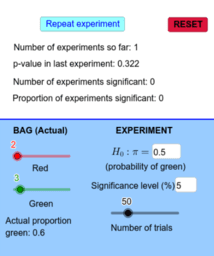 Powerful hypothesis testing