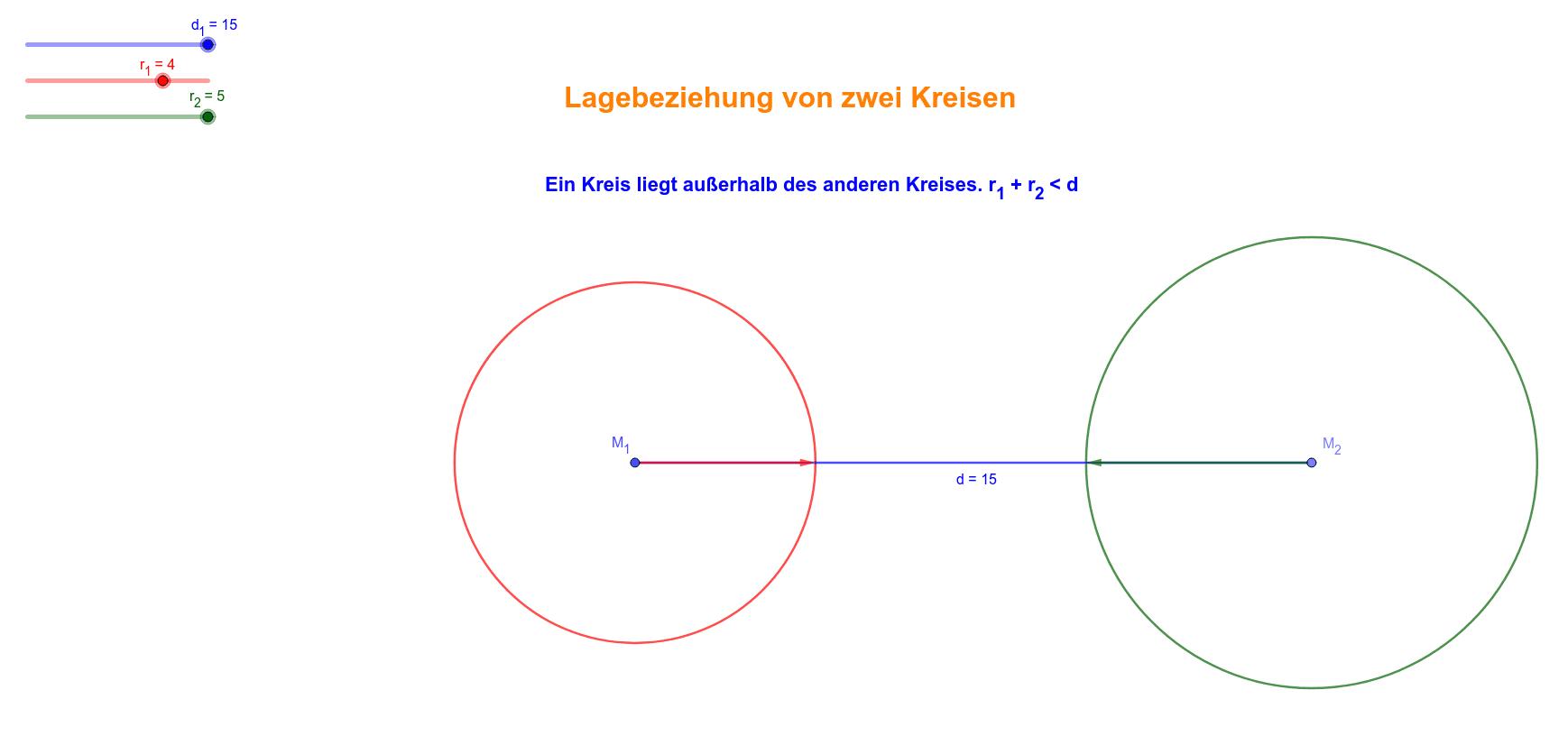 Experimentiere selbstständig mit den Schiebereglern für die zwei Radien der Kreise und den Abstand d zwischen deren Mittelpunkten! Drücke die Eingabetaste um die Aktivität zu starten