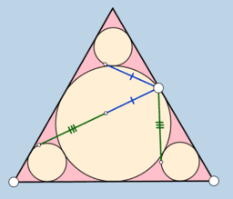 Equilateral Action (3)!