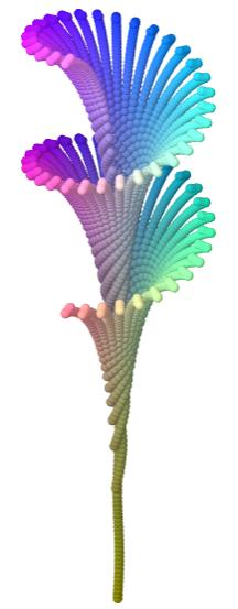 Dini´s Surface (60x60 Points, Points Size=3)