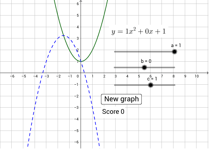Vary the sliders to make the green graph match the blue graph. Press Enter to start activity