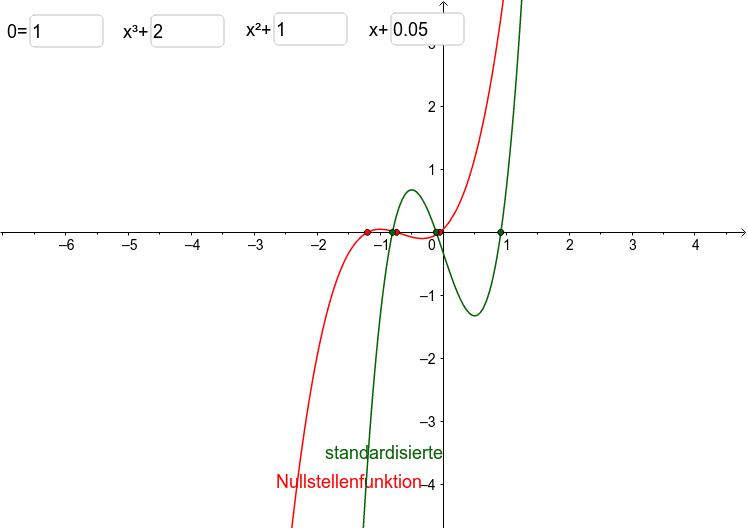 Visualisierung Drücke die Eingabetaste um die Aktivität zu starten